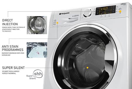 hoover eco technology washing machine instructions